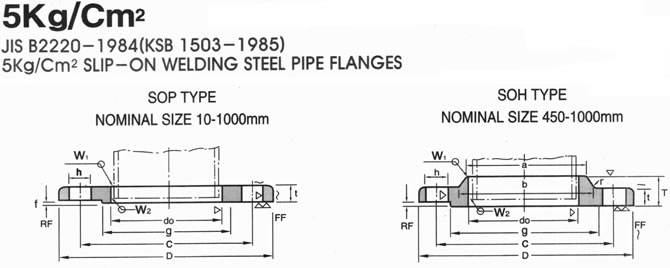 KS B1503 5K FLANGE DRAWINGS, JINAN HYUPSHIN FLANGES CO., LTD